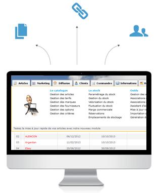 Vous pouvez mettre en forme simplement et rapidement les textes de votre site internet et de vos fiches articles grâce au back office de Shop Application